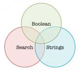 Vind ICT-ers in onze CV-database met Boolean Search