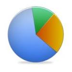 Top 10 meest gezochte functies op ICTerGezocht in Q3 2013